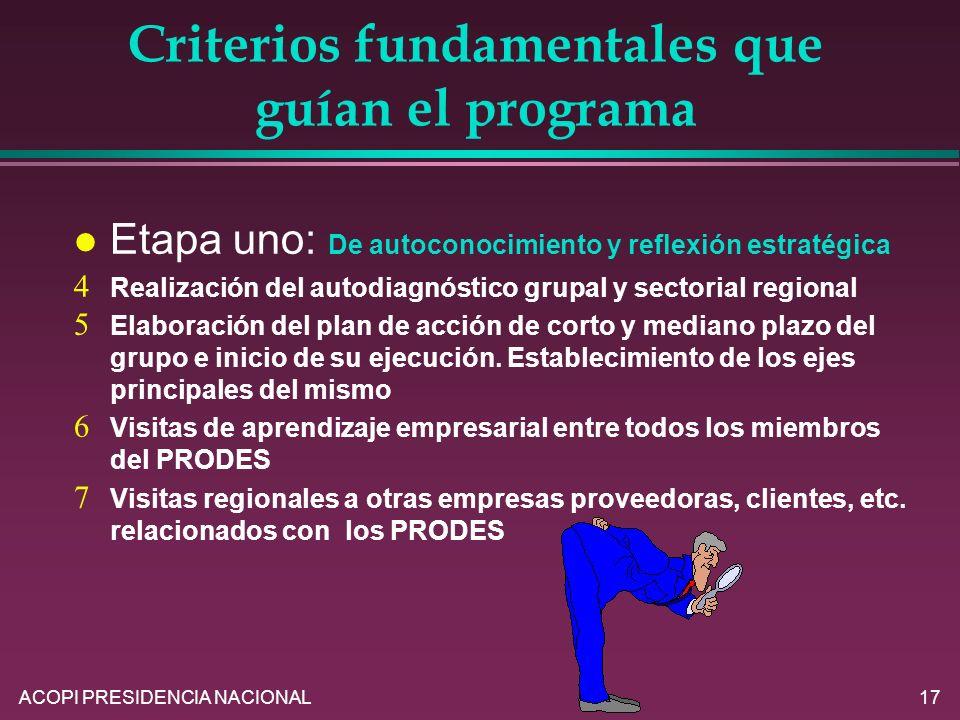 ACOPI PRESIDENCIA NACIONAL17 Criterios fundamentales que guían el programa l Etapa uno: De autoconocimiento y reflexión estratégica Realización del au