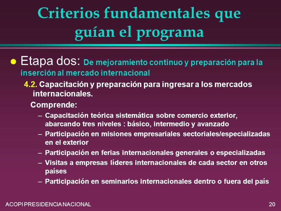 ACOPI PRESIDENCIA NACIONAL20 Criterios fundamentales que guían el programa l Etapa dos: De mejoramiento continuo y preparación para la inserción al me