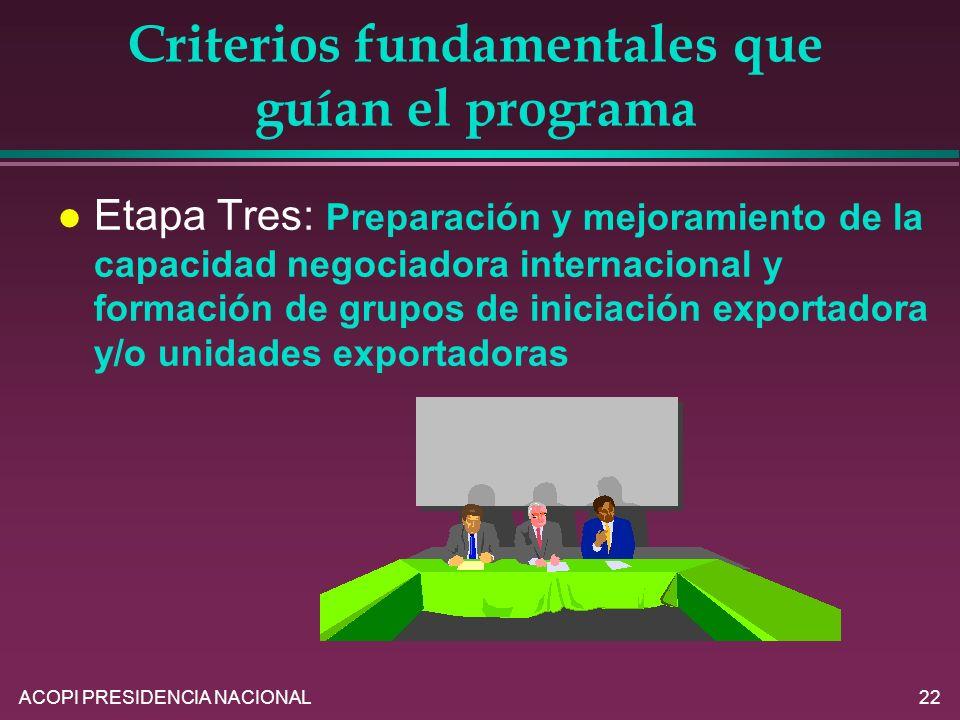 ACOPI PRESIDENCIA NACIONAL22 Criterios fundamentales que guían el programa l Etapa Tres: Preparación y mejoramiento de la capacidad negociadora intern