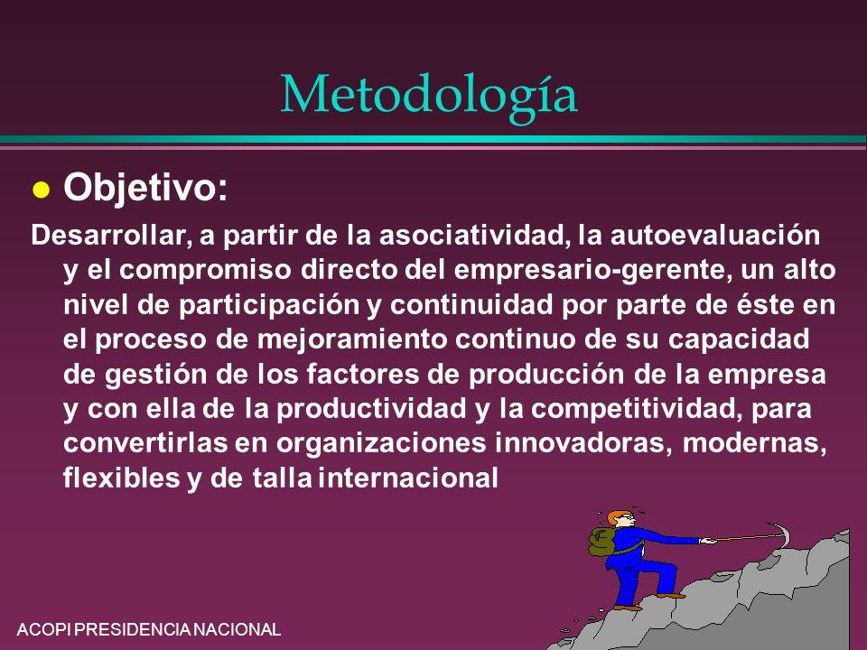 ACOPI PRESIDENCIA NACIONAL24 Metodología l Objetivo: Desarrollar, a partir de la asociatividad, la autoevaluación y el compromiso directo del empresar