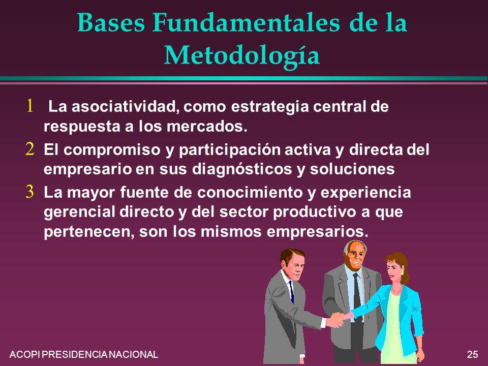 ACOPI PRESIDENCIA NACIONAL25 Bases Fundamentales de la Metodología La asociatividad, como estrategia central de respuesta a los mercados. El compromis