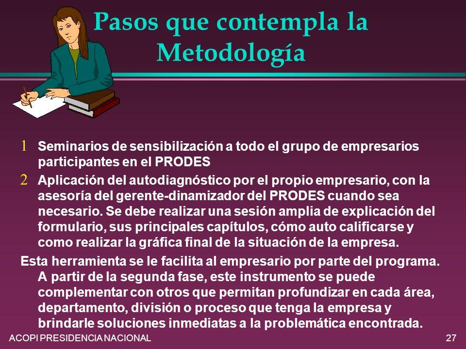 ACOPI PRESIDENCIA NACIONAL27 Pasos que contempla la Metodología Seminarios de sensibilización a todo el grupo de empresarios participantes en el PRODE