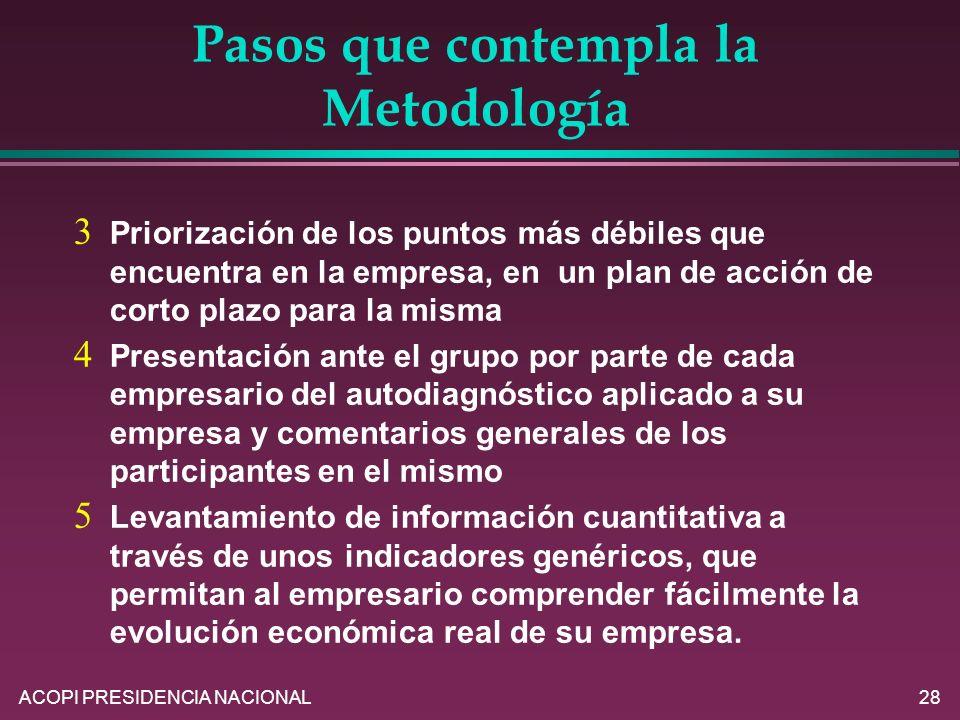 ACOPI PRESIDENCIA NACIONAL28 Pasos que contempla la Metodología Priorización de los puntos más débiles que encuentra en la empresa, en un plan de acci