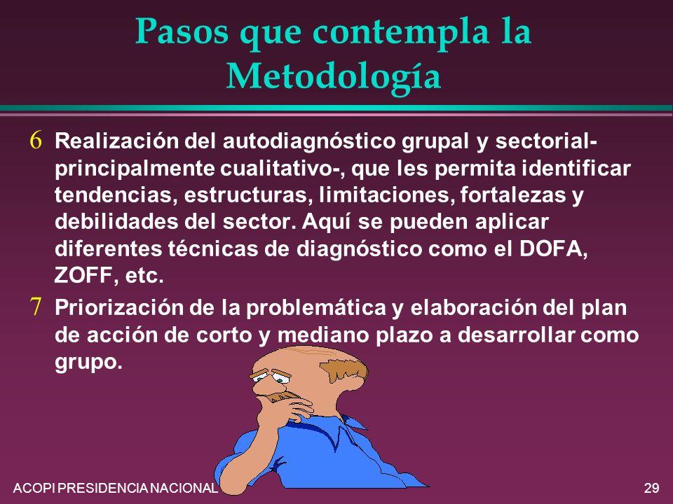 ACOPI PRESIDENCIA NACIONAL29 Pasos que contempla la Metodología Realización del autodiagnóstico grupal y sectorial- principalmente cualitativo-, que l