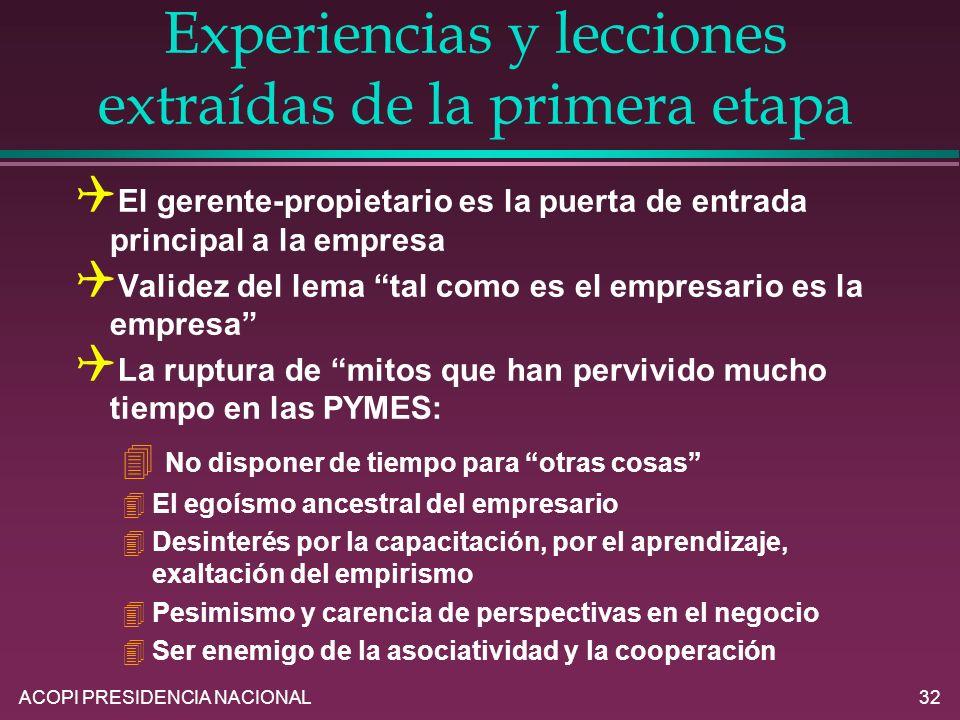 ACOPI PRESIDENCIA NACIONAL32 Experiencias y lecciones extraídas de la primera etapa Q El gerente-propietario es la puerta de entrada principal a la em