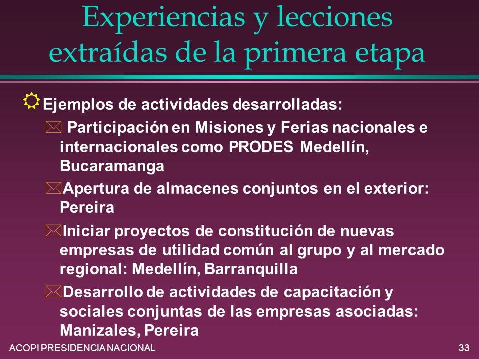 ACOPI PRESIDENCIA NACIONAL33 Experiencias y lecciones extraídas de la primera etapa R Ejemplos de actividades desarrolladas: * Participación en Mision