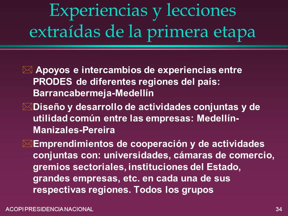 ACOPI PRESIDENCIA NACIONAL34 Experiencias y lecciones extraídas de la primera etapa * Apoyos e intercambios de experiencias entre PRODES de diferentes