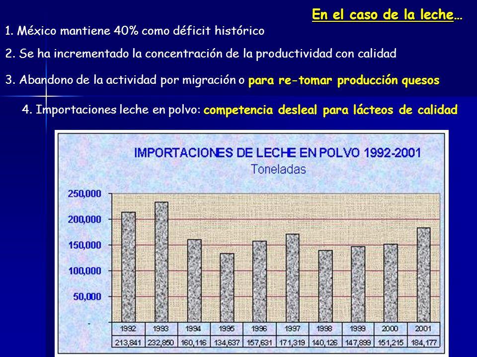 PROPUESTA BUSQUEDA DE SOBERANÍA ALIMENTARIA sustentada en 1.ENTENDER Y ATENDER la DIVERSIDAD de AGRICULTURAS --para dotándolas de VALOR AGREGADO 1.1 REVISION POLITICAS PUBLICAS –plurales, inclusivas RE-ELABORACIÓN LEY SEGURIDAD ALIMENTARIA 2.