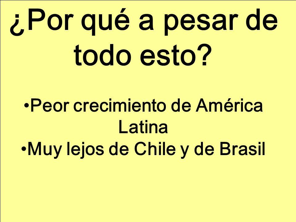 ¿Por qué a pesar de todo esto Peor crecimiento de América Latina Muy lejos de Chile y de Brasil