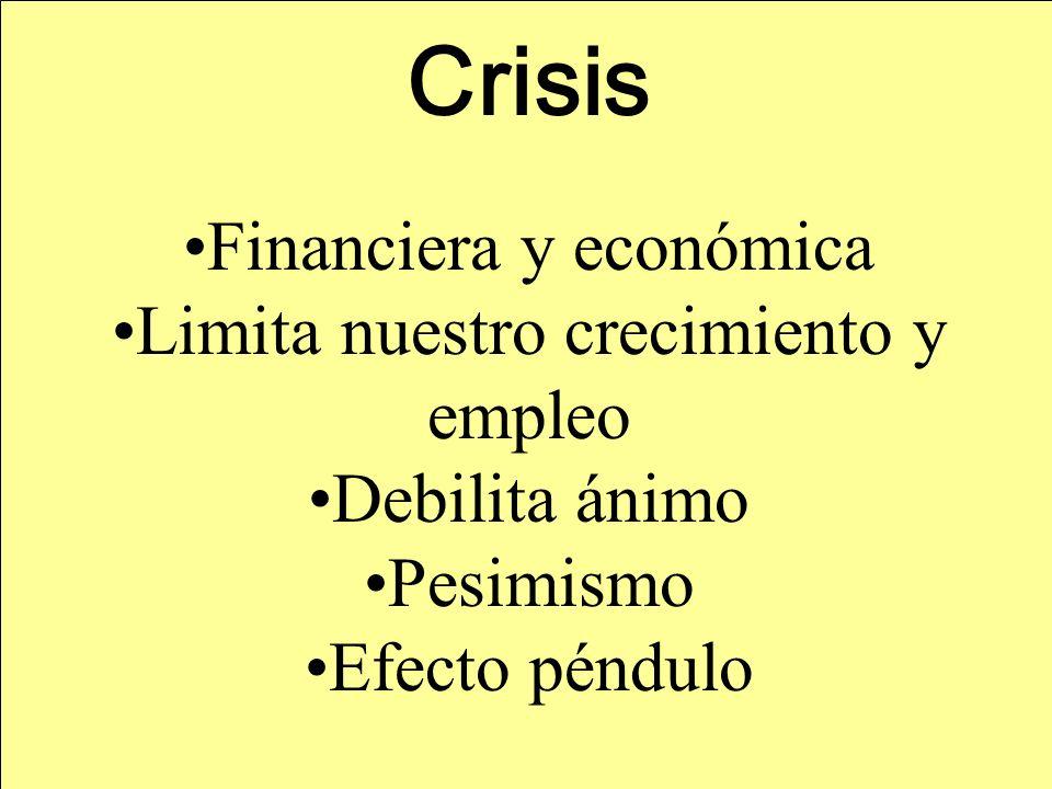 Crisis Financiera y económica Limita nuestro crecimiento y empleo Debilita ánimo Pesimismo Efecto péndulo