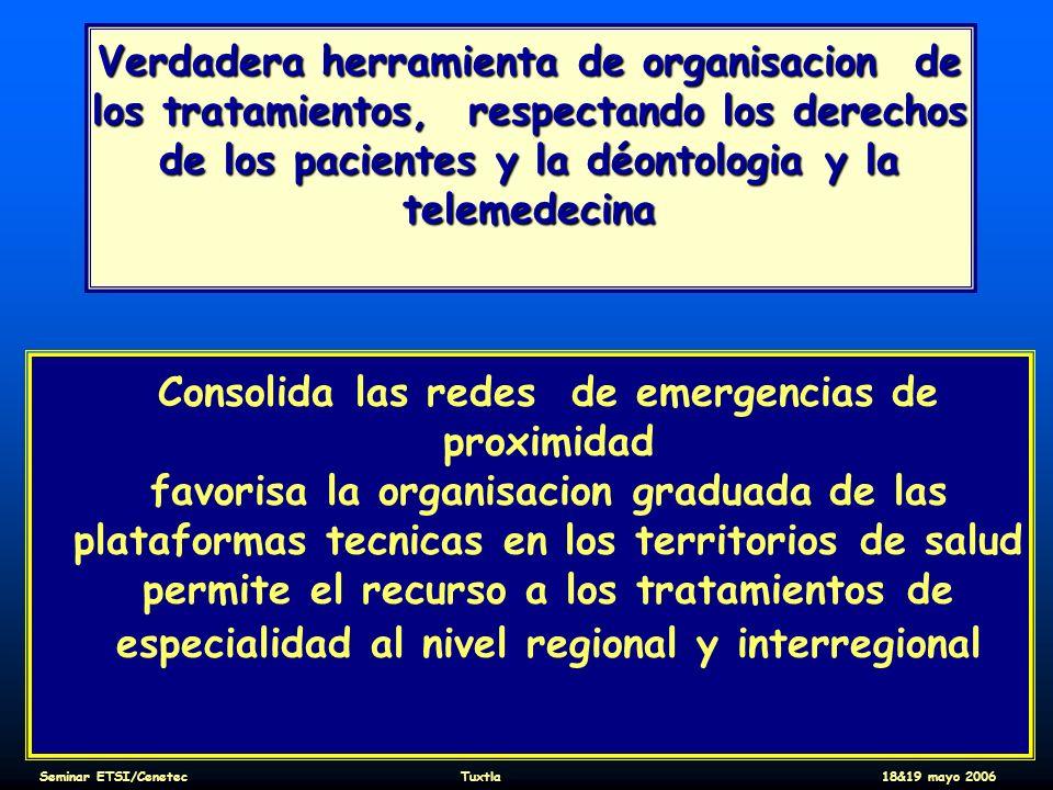 Verdadera herramienta de organisacion de los tratamientos, respectando los derechos de los pacientes y la déontologia y la telemedecina Consolida las