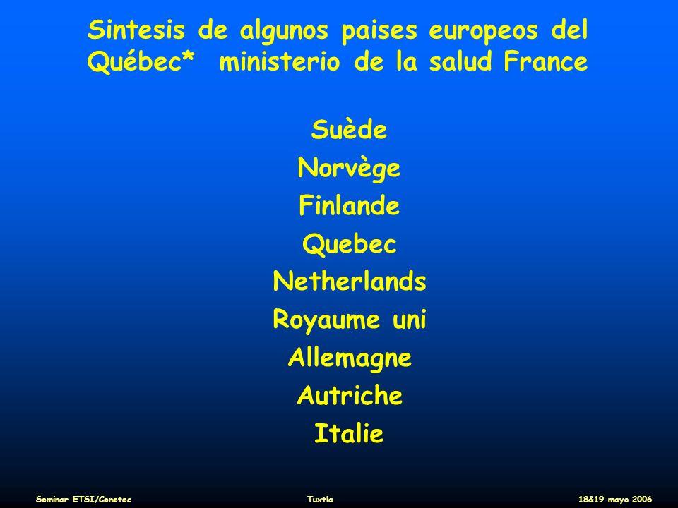 Suède Norvège Finlande Quebec Netherlands Royaume uni Allemagne Autriche Italie Sintesis de algunos paises europeos del Québec* ministerio de la salud