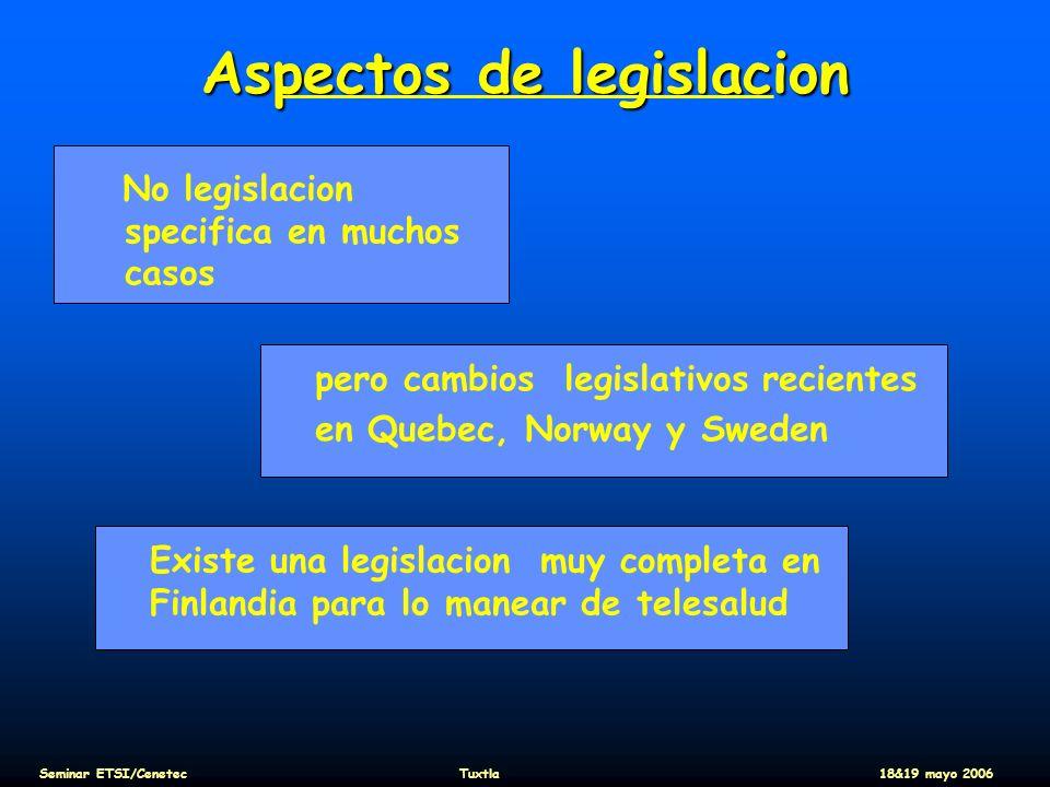 Aspectos de legislacion No legislacion specifica en muchos casos pero cambios legislativos recientes en Quebec, Norway y Sweden Existe una legislacion