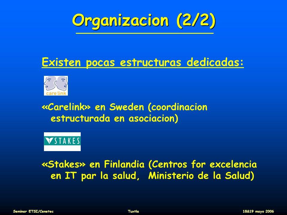 Organizacion (2/2) Existen pocas estructuras dedicadas: «Carelink» en Sweden (coordinacion estructurada en asociacion) «Stakes» en Finlandia (Centros