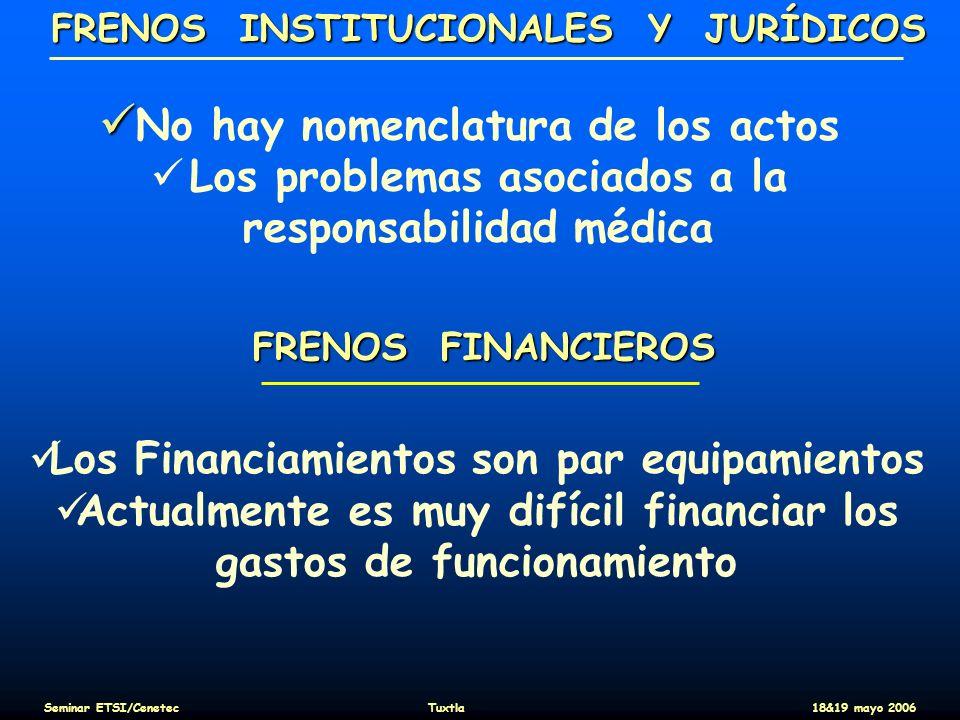 FRENOS INSTITUCIONALES Y JURÍDICOS No hay nomenclatura de los actos Los problemas asociados a la responsabilidad médica Seminar ETSI/CenetecTuxtla18&1