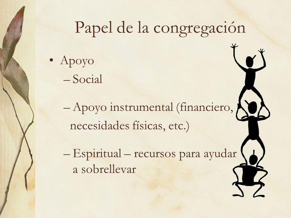 Papel de la congregación Apoyo –Social –Apoyo instrumental (financiero, necesidades físicas, etc.) –Espiritual – recursos para ayudar a sobrellevar