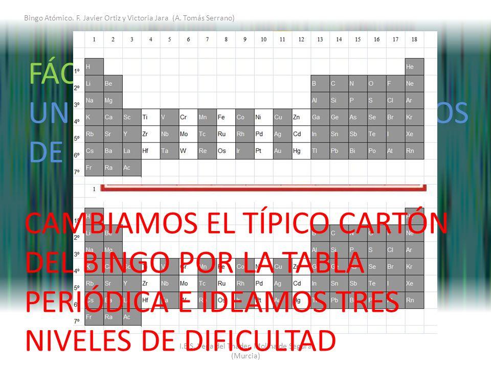 FÁCIL: UN CARTÓN CON LOS SÍMBOLOS DE LOS ELEMENTOS I.E.S. Vega del Thader. Molina de Segura (Murcia) Bingo Atómico. F. Javier Ortiz y Victoria Jara (A