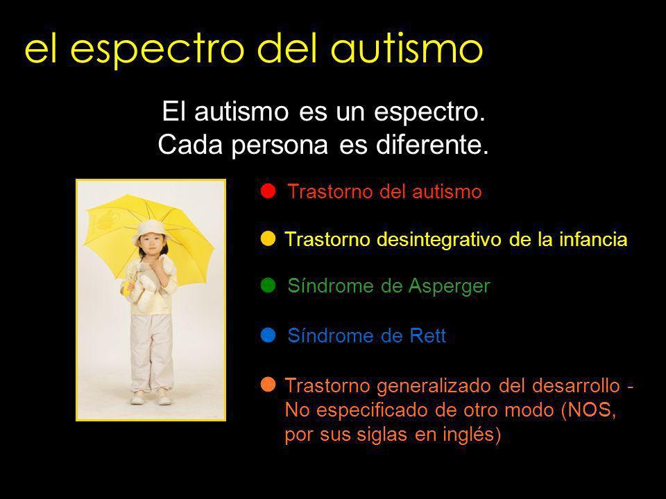 Trastorno del autismo Trastorno desintegrativo de la infancia Síndrome de Asperger Trastorno generalizado del desarrollo - No especificado de otro mod