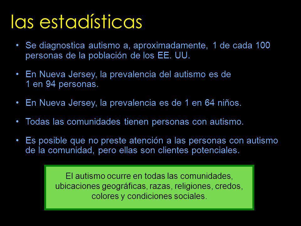 Se diagnostica autismo a, aproximadamente, 1 de cada 100 personas de la población de los EE. UU. En Nueva Jersey, la prevalencia del autismo es de 1 e