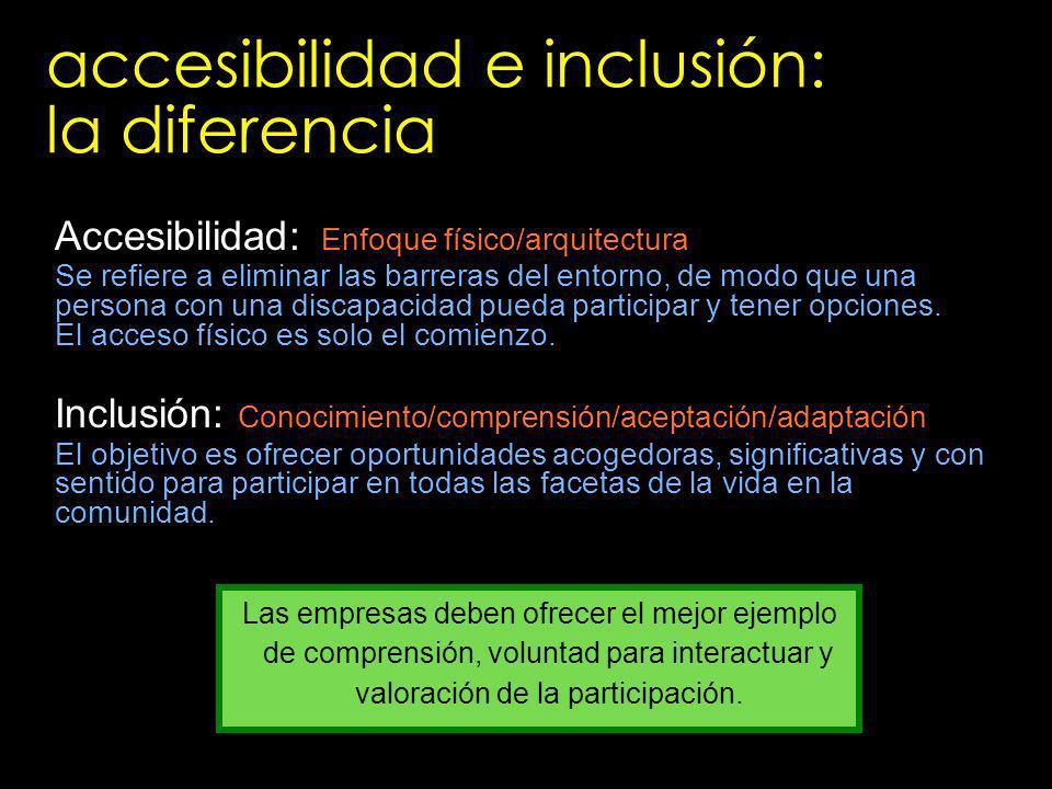 Accesibilidad: Enfoque físico/arquitectura Se refiere a eliminar las barreras del entorno, de modo que una persona con una discapacidad pueda particip
