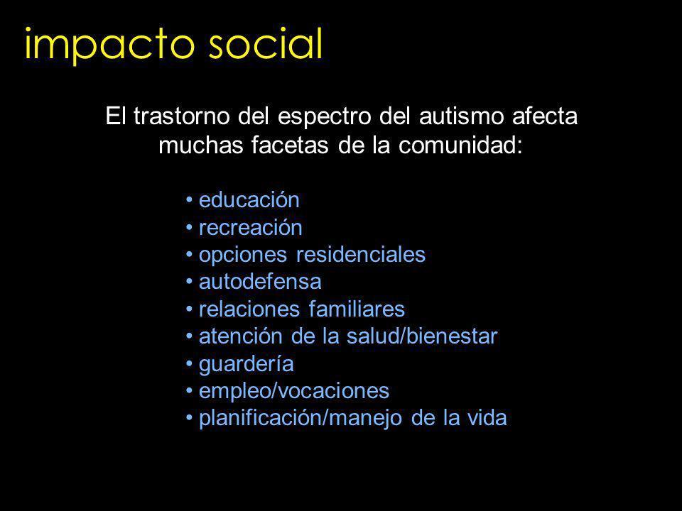 impacto social educación recreación opciones residenciales autodefensa relaciones familiares atención de la salud/bienestar guardería empleo/vocacione