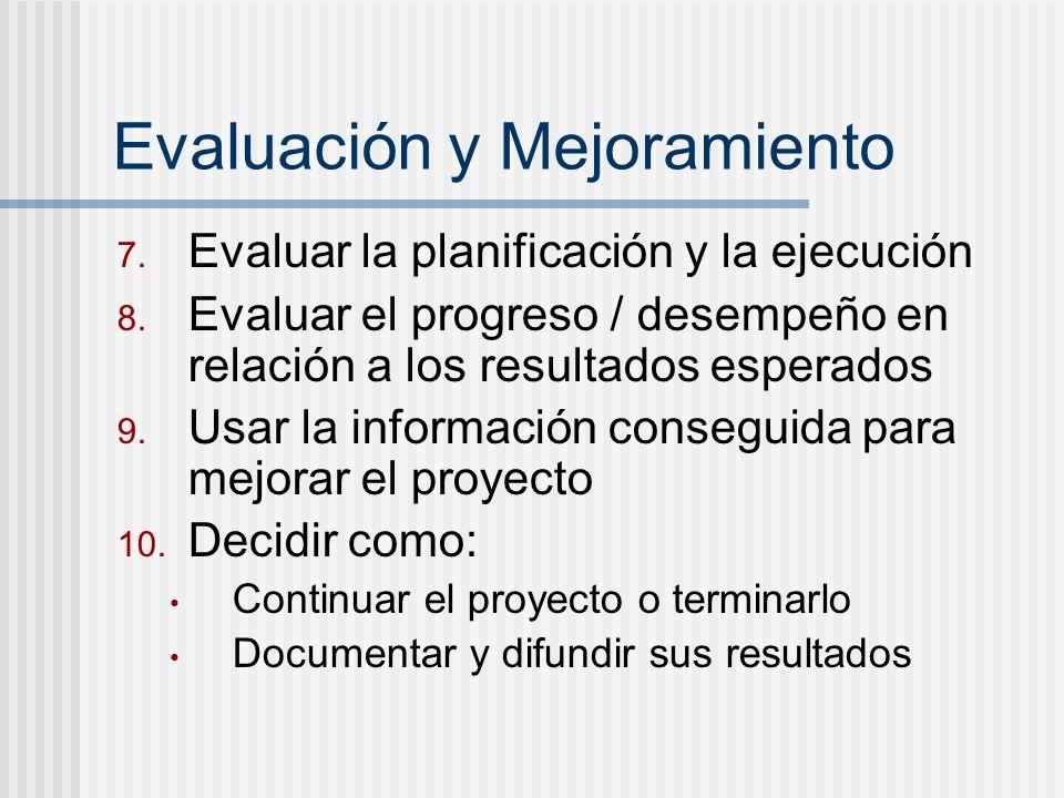 Evaluación y Mejoramiento 7. Evaluar la planificación y la ejecución 8. Evaluar el progreso / desempeño en relación a los resultados esperados 9. Usar