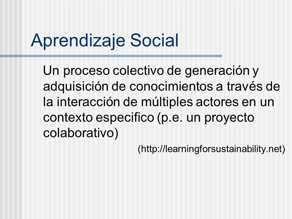 Aprendizaje Social Un proceso colectivo de generación y adquisición de conocimientos a través de la interacción de múltiples actores en un contexto es