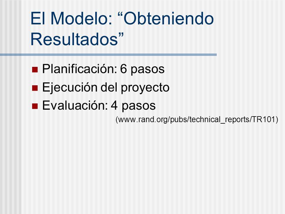 El Modelo: Obteniendo Resultados Planificación: 6 pasos Ejecución del proyecto Evaluación: 4 pasos (www.rand.org/pubs/technical_reports/TR101)