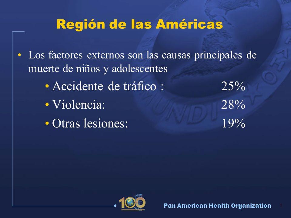 Pan American Health Organization 8 Región de las Américas Los factores externos son las causas principales de muerte de niños y adolescentes Accidente
