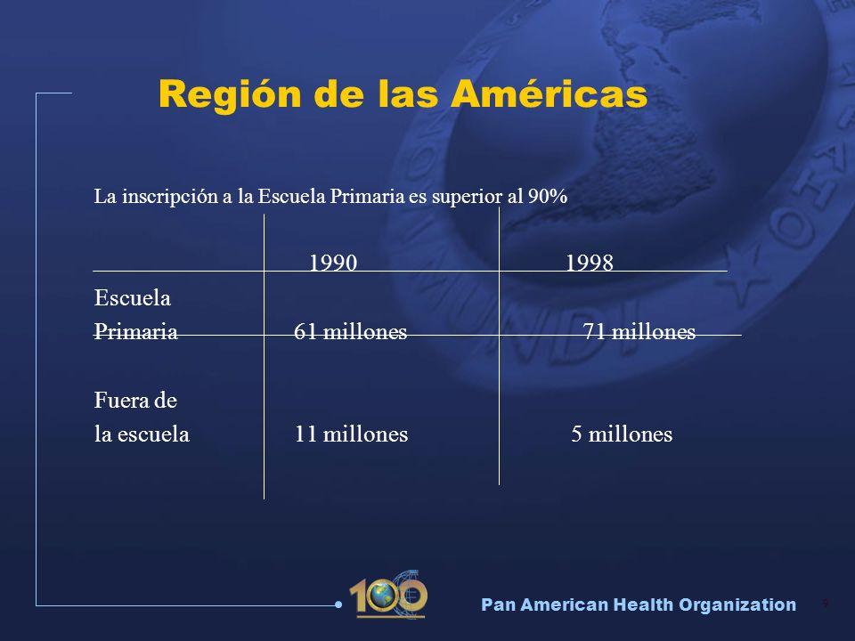 Pan American Health Organization 9 Región de las Américas La inscripción a la Escuela Primaria es superior al 90% 19901998 Escuela Primaria 61 millone