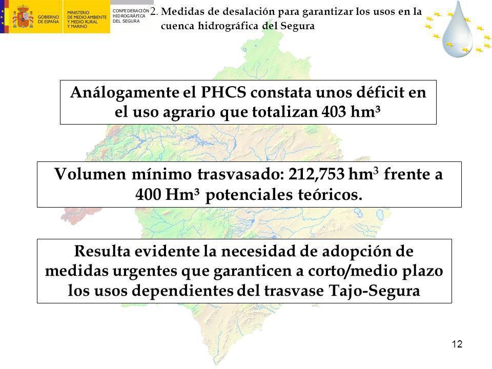 12 Resulta evidente la necesidad de adopción de medidas urgentes que garanticen a corto/medio plazo los usos dependientes del trasvase Tajo-Segura Vol