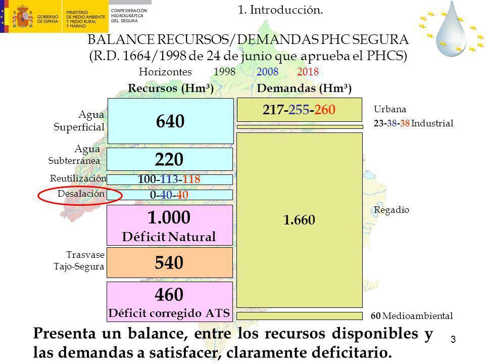 3 Horizontes 1998 2008 2018 BALANCE RECURSOS/DEMANDAS PHC SEGURA (R.D. 1664/1998 de 24 de junio que aprueba el PHCS) 1. Introducción. 60 Medioambienta
