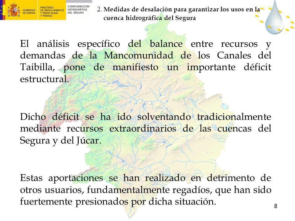 8 El análisis específico del balance entre recursos y demandas de la Mancomunidad de los Canales del Taibilla, pone de manifiesto un importante défici