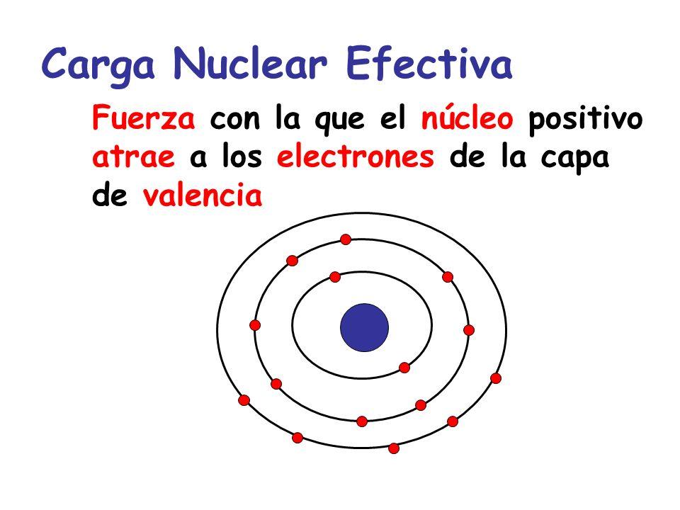 Capa de valencia Nivel último, mayor o incompleto en la estructura electrónica de un átomo Electrones de valencia Electrones existentes en la capa (s) de valencia