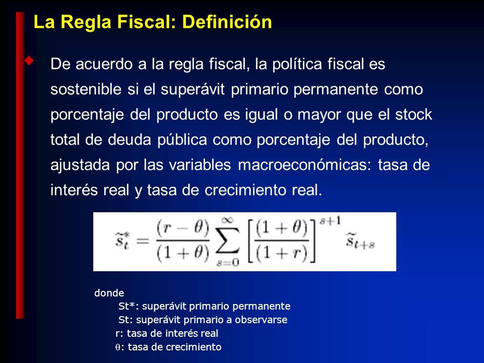 La Regla Fiscal: Definición De acuerdo a la regla fiscal, la política fiscal es sostenible si el superávit primario permanente como porcentaje del producto es igual o mayor que el stock total de deuda pública como porcentaje del producto, ajustada por las variables macroeconómicas: tasa de interés real y tasa de crecimiento real.
