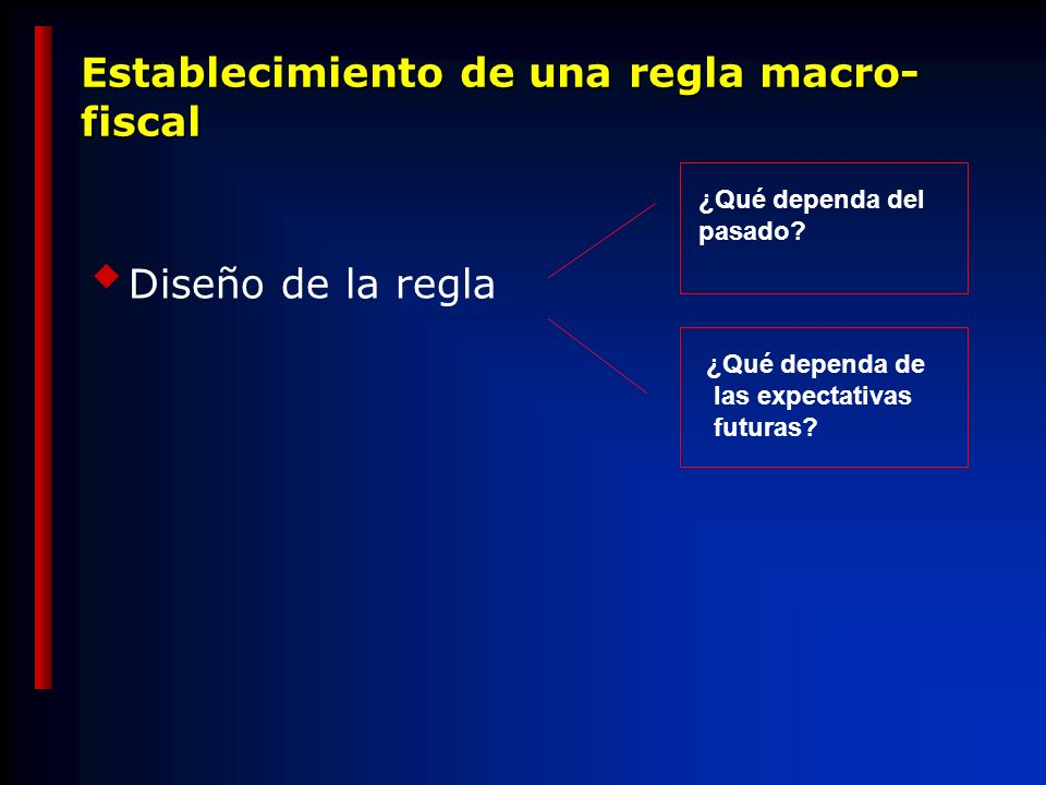 Establecimiento de una regla macro- fiscal Diseño de la regla ¿Qué dependa de las expectativas futuras.