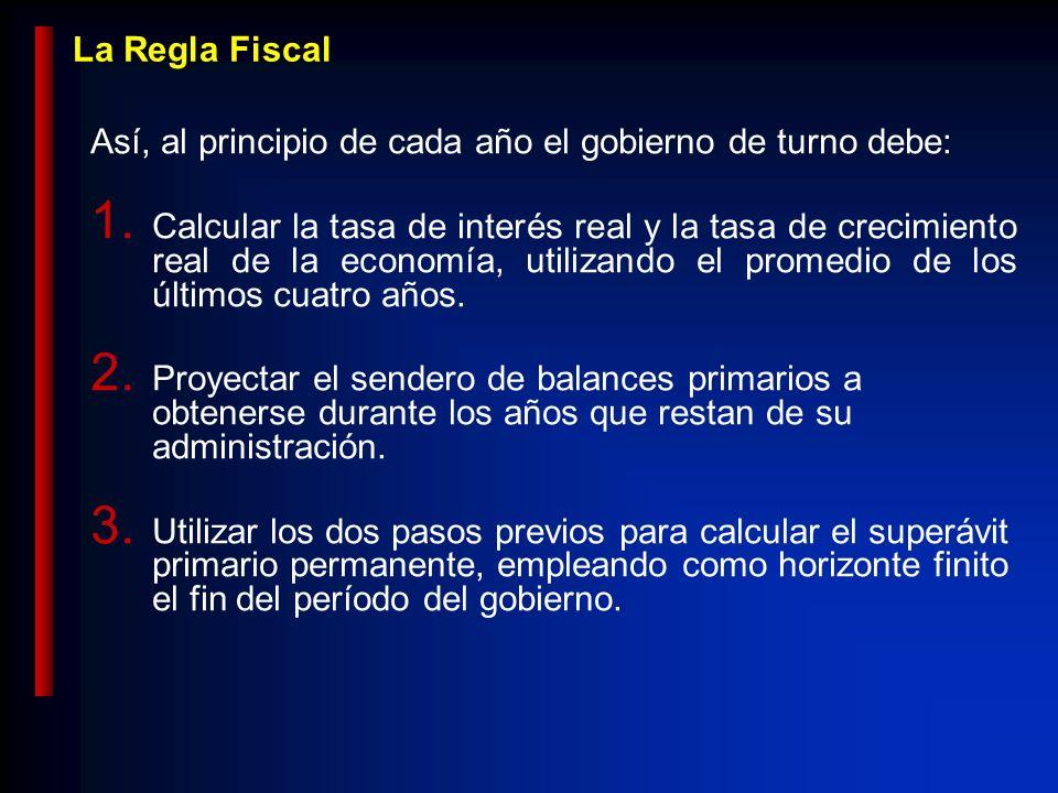 La Regla Fiscal Así, al principio de cada año el gobierno de turno debe: 1.