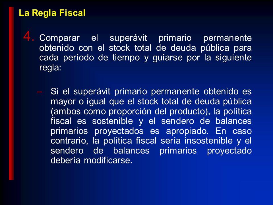 La Regla Fiscal 4.