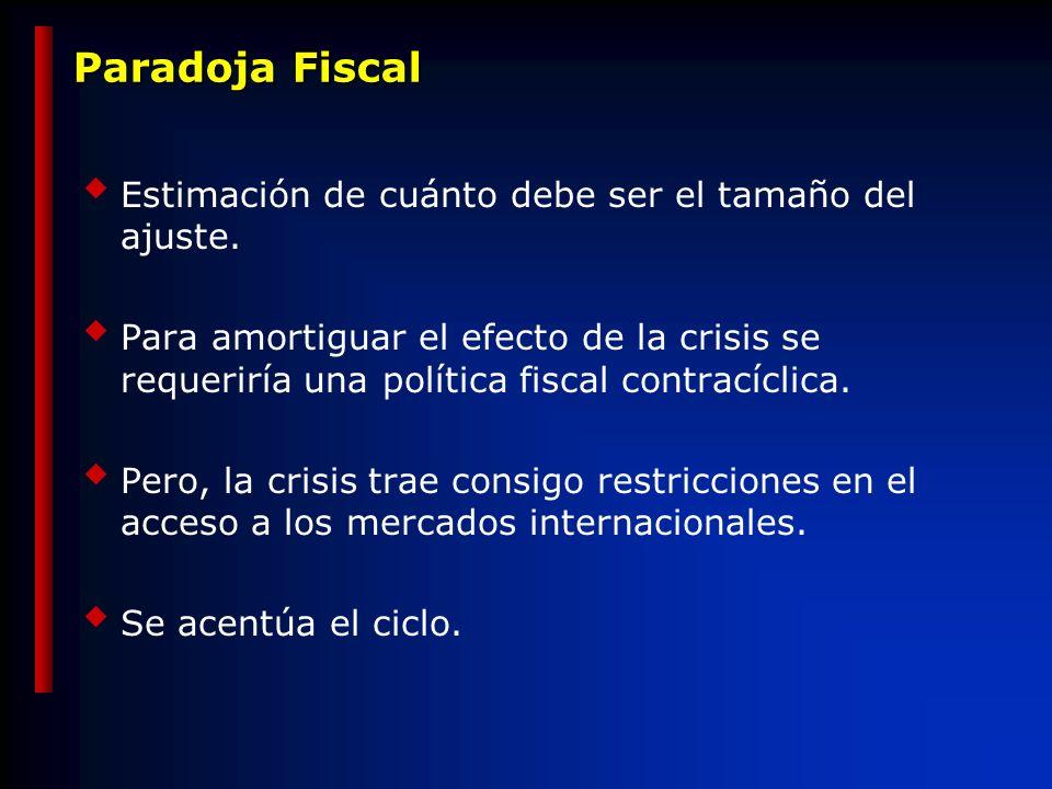 Paradoja Fiscal Estimación de cuánto debe ser el tamaño del ajuste.