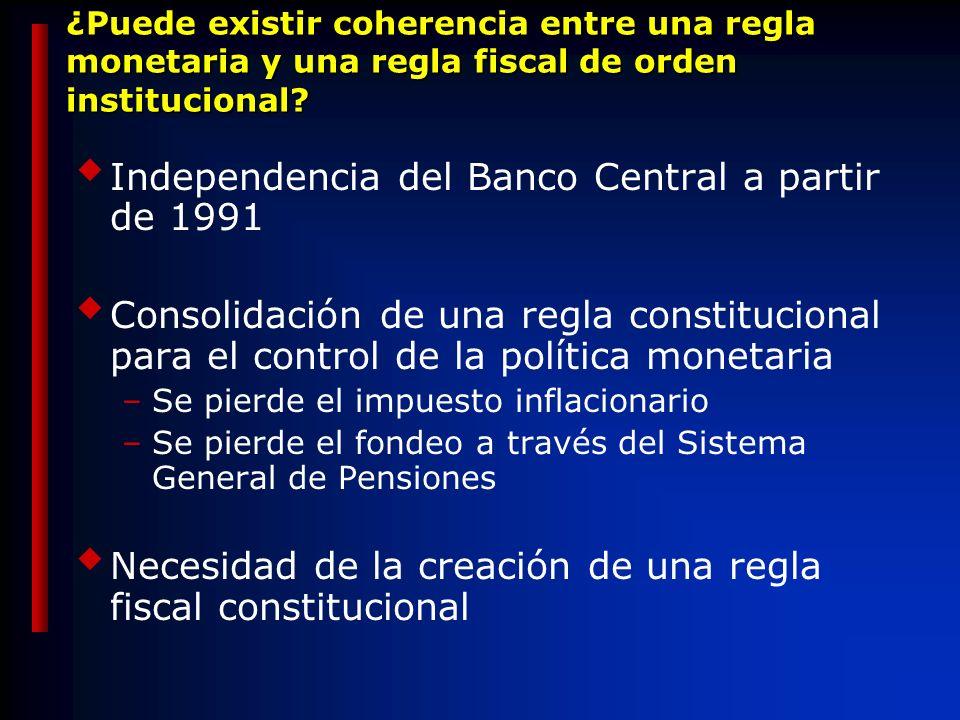 ¿Puede existir coherencia entre una regla monetaria y una regla fiscal de orden institucional.
