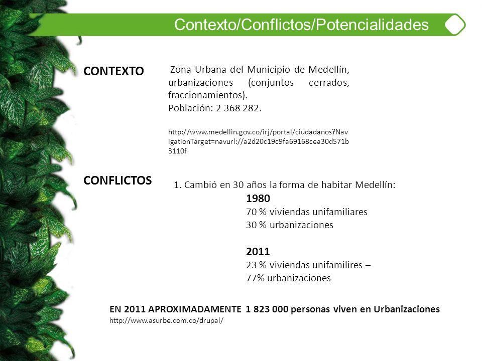 Contexto/Conflictos/Potencialidades POTENCIALIDADES 1.