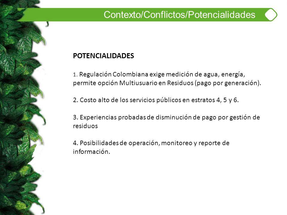 Contexto/Conflictos/Potencialidades POTENCIALIDADES 1. Regulación Colombiana exige medición de agua, energía, permite opción Multiusuario en Residuos
