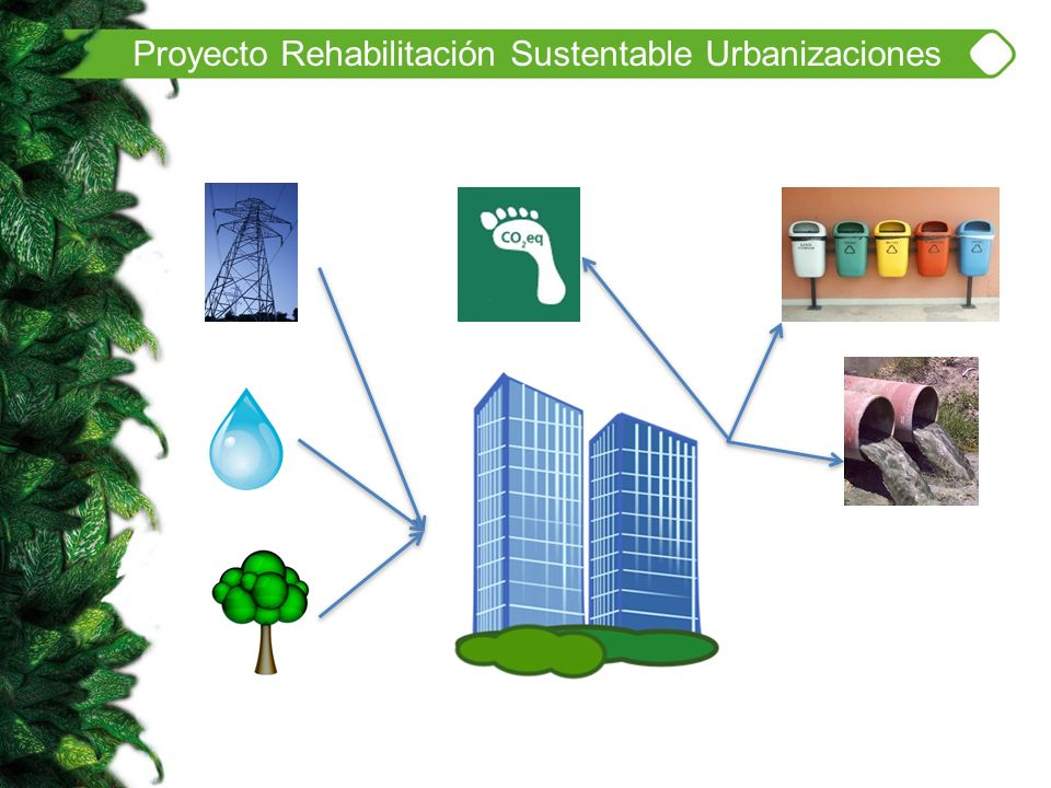 U so eficiente de energía G estión Inteligente del Agua G estión Integral de Residuos Sólidos M anejo del Componente Arbóreo S eguridad Alimentaria – Huertos Urbanos T echos/Fachadas Verdes Alternativas Rehabilitación Sustentable