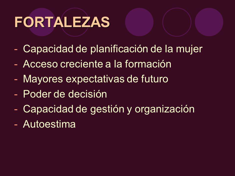 FORTALEZAS -Capacidad de planificación de la mujer -Acceso creciente a la formación -Mayores expectativas de futuro -Poder de decisión -Capacidad de g