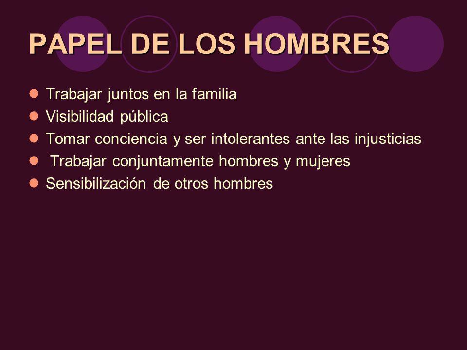 PAPELDE LOSHOMBRES PAPEL DE LOS HOMBRES Trabajar juntos en la familia Visibilidad pública Tomar conciencia y ser intolerantes ante las injusticias Tra