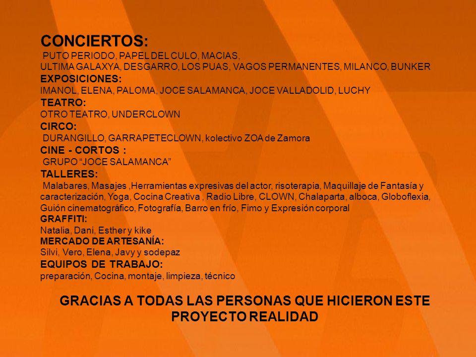 CONCIERTOS: PUTO PERIODO, PAPEL DEL CULO, MACIAS, ULTIMA GALAXYA, DESGARRO, LOS PUAS, VAGOS PERMANENTES, MILANCO, BUNKER EXPOSICIONES: IMANOL, ELENA, PALOMA, JOCE SALAMANCA, JOCE VALLADOLID, LUCHY TEATRO: OTRO TEATRO, UNDERCLOWN CIRCO: DURANGILLO, GARRAPETECLOWN, kolectivo ZOA de Zamora CINE - CORTOS : GRUPO JOCE SALAMANCA TALLERES: Malabares, Masajes,Herramientas expresivas del actor, risoterapia, Maquillaje de Fantasía y caracterización, Yoga, Cocina Creativa, Radio Libre, CLOWN, Chalaparta, alboca, Globoflexia, Guión cinematográfico, Fotografía, Barro en frío, Fimo y Expresión corporal GRAFFITI: Natalia, Dani, Esther y kike MERCADO DE ARTESANÍA: Silvi, Vero, Elena, Javy y sodepaz EQUIPOS DE TRABAJO: preparación, Cocina, montaje, limpieza, técnico GRACIAS A TODAS LAS PERSONAS QUE HICIERON ESTE PROYECTO REALIDAD