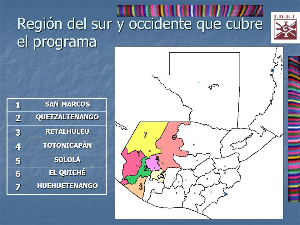 Región del sur y occidente que cubre el programa 1 SAN MARCOS 2QUETZALTENANGO 3RETALHULEU 4TOTONICAPÁN 5SOLOLÁ 6 EL QUICHÉ 7HUEHUETENANGO 1 2 4 6 7 5
