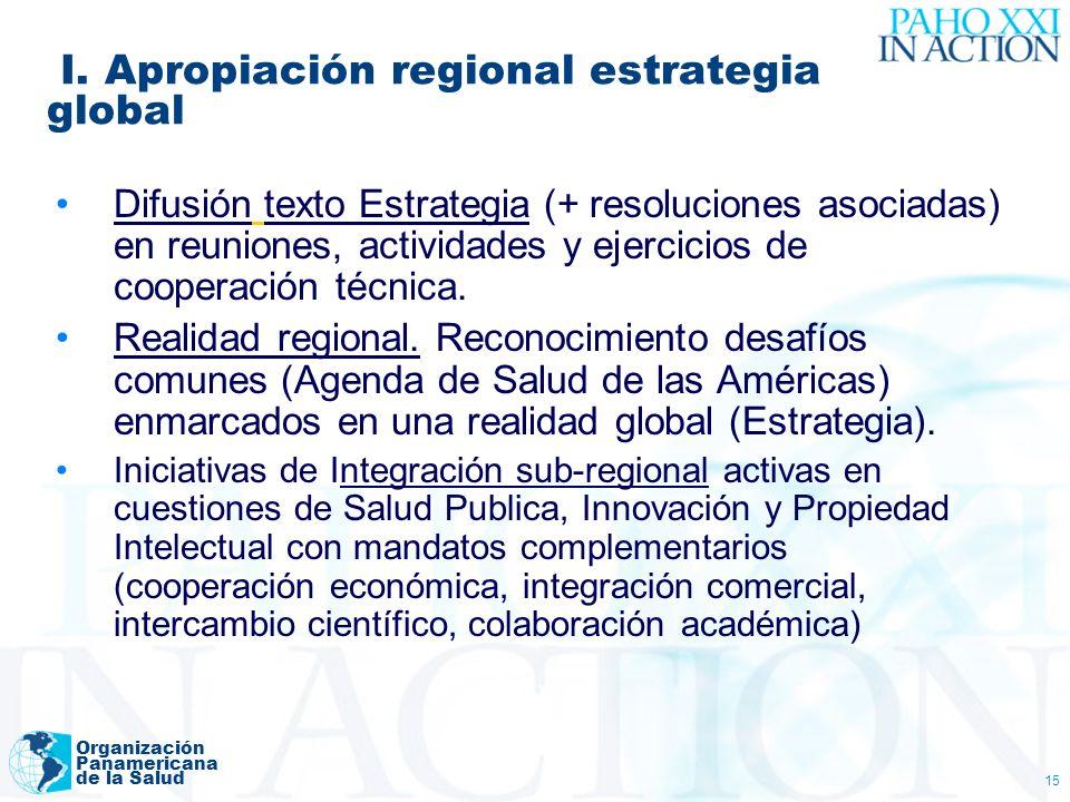 Organización Panamericana de la Salud 15 I. Apropiación regional estrategia global Difusión texto Estrategia (+ resoluciones asociadas) en reuniones,