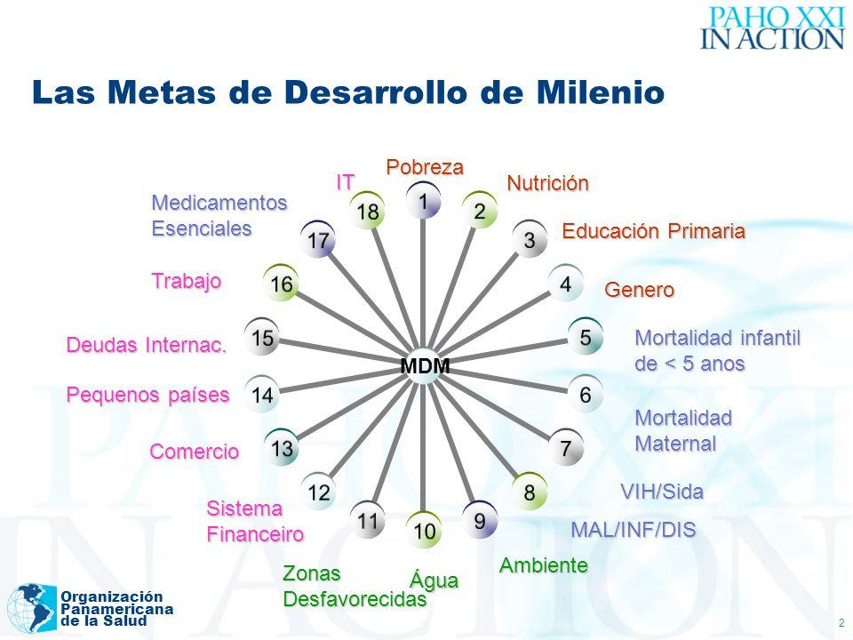 Organización Panamericana de la Salud 2 Las Metas de Desarrollo de Milenio MDM Comercio Pequenos países Mortalidad infantil de < 5 anos Mortalidad Mat