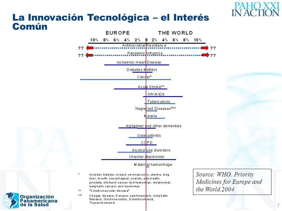 Organización Panamericana de la Salud 7 La Innovación Tecnológica – el Interés Común Source: WHO. Priority Medicines for Europe and the World.2004